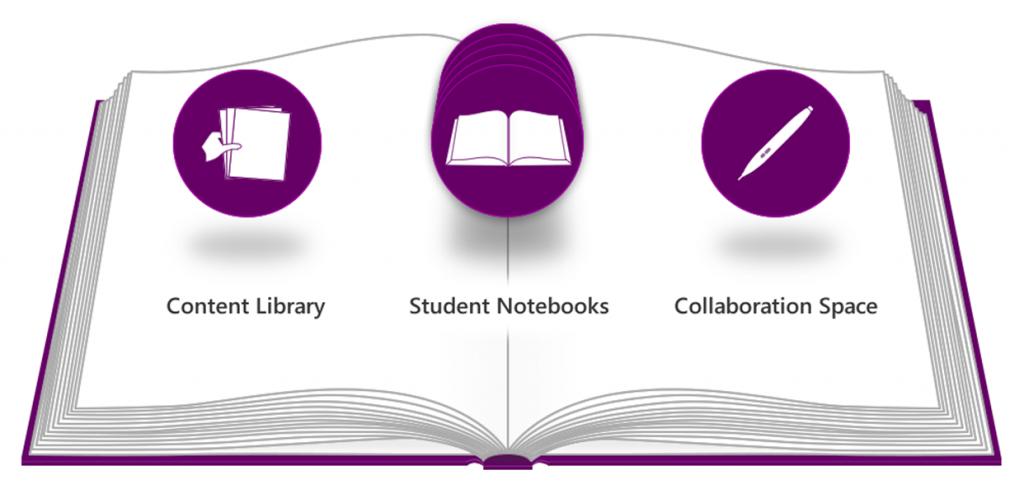 OneNote-class-notebooks-1024x484
